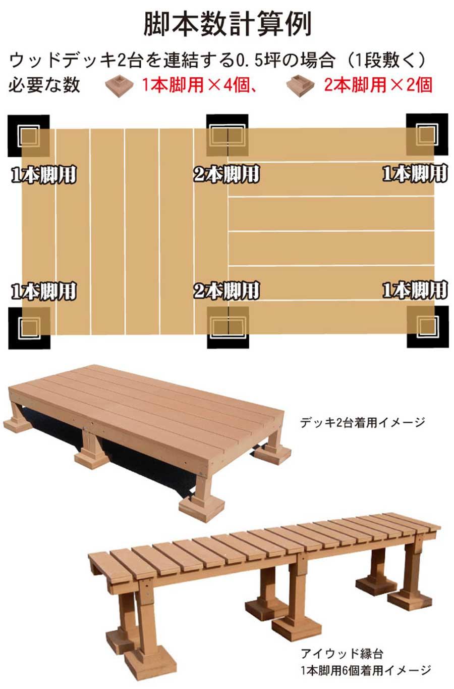 必要な土台の数え方、2台連結したウッドデッキに土台を使用する場合の説明図。